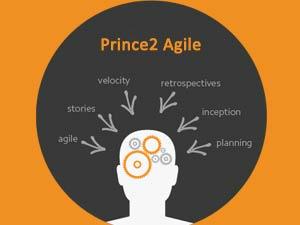 PRINCE2 AGILE TRAINING