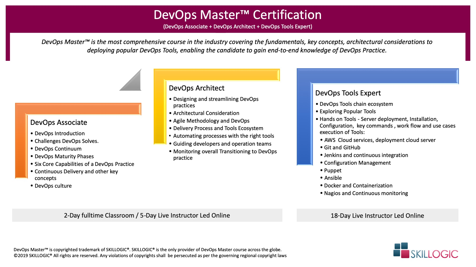 DevOps Associate Certification - SKILLOGIC - ITIL, PRINCE2